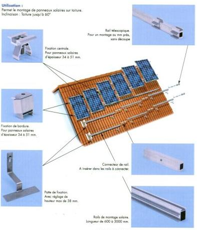 Int gration sur toiture for Pose de panneaux solaires sur toiture